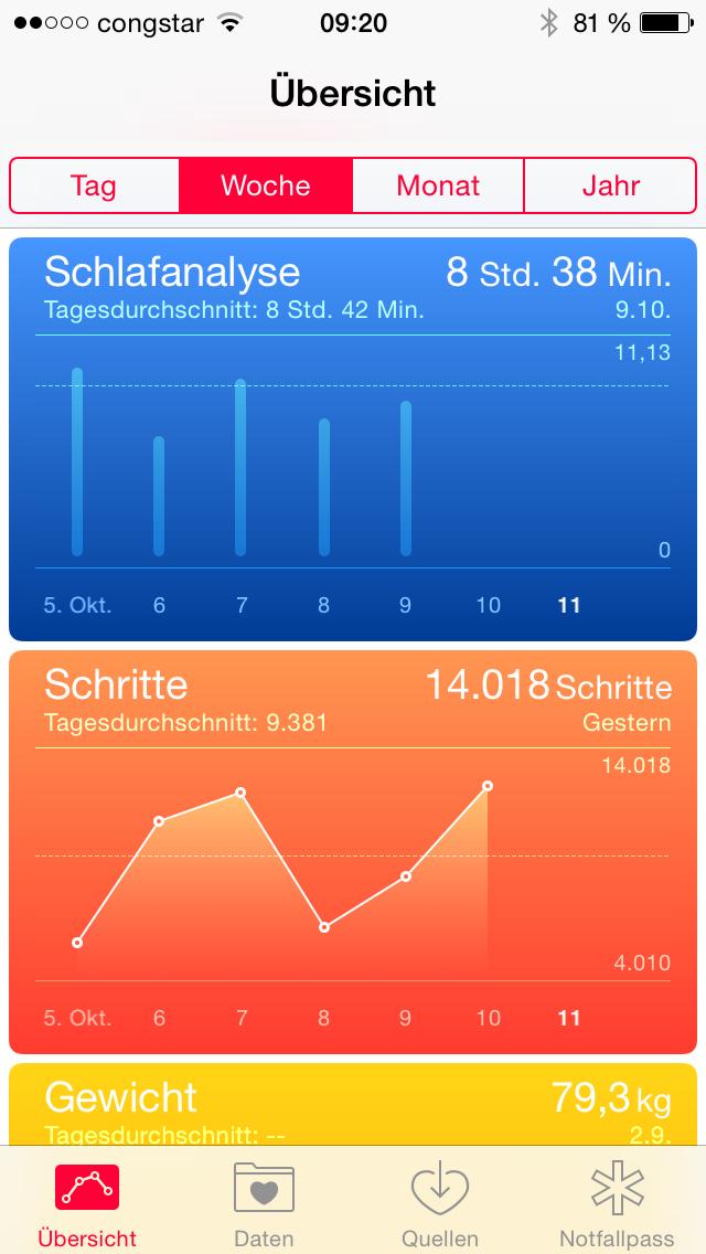 Apple Health 1
